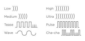 tango-vibration-modes-1200